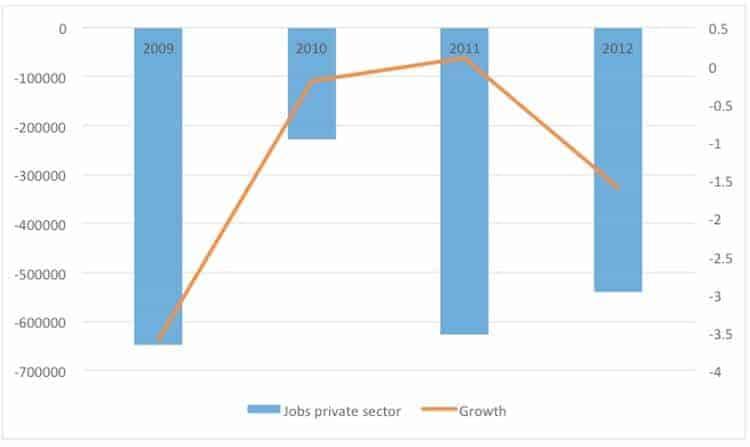 4, labour market reform