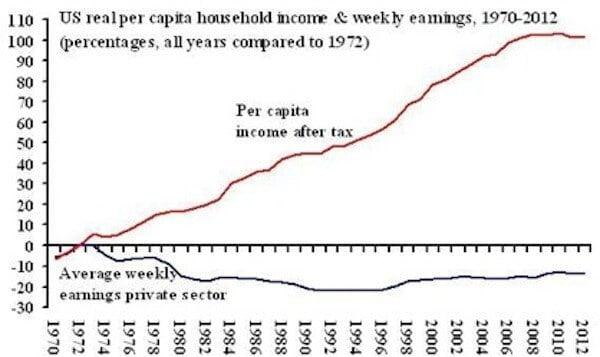 p1, Inequality