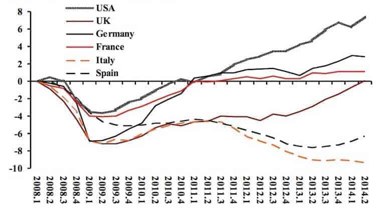 1, EU Recovery