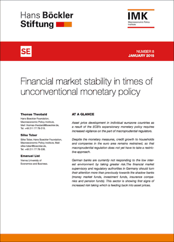 RE No. 8: Financial Market Stability in Times of unconventional Monetary Policy