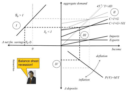 teoria monetária moderna