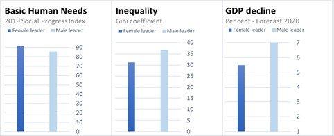 female leaders, women in power