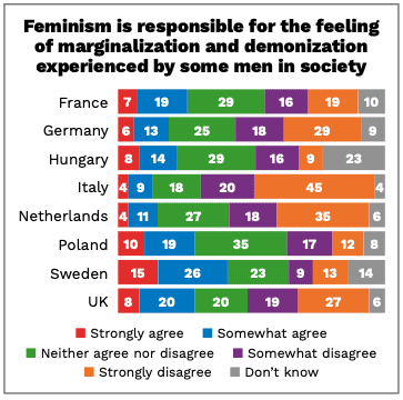 anti-extremism,anti-feminist